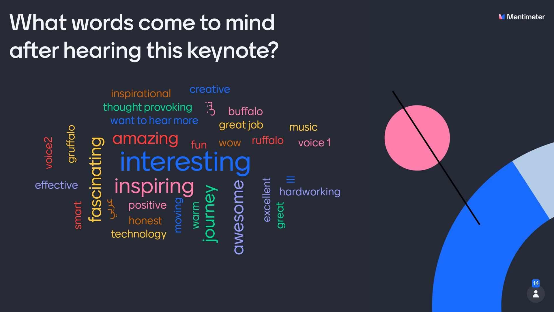 What are the takeaways from the keynote?