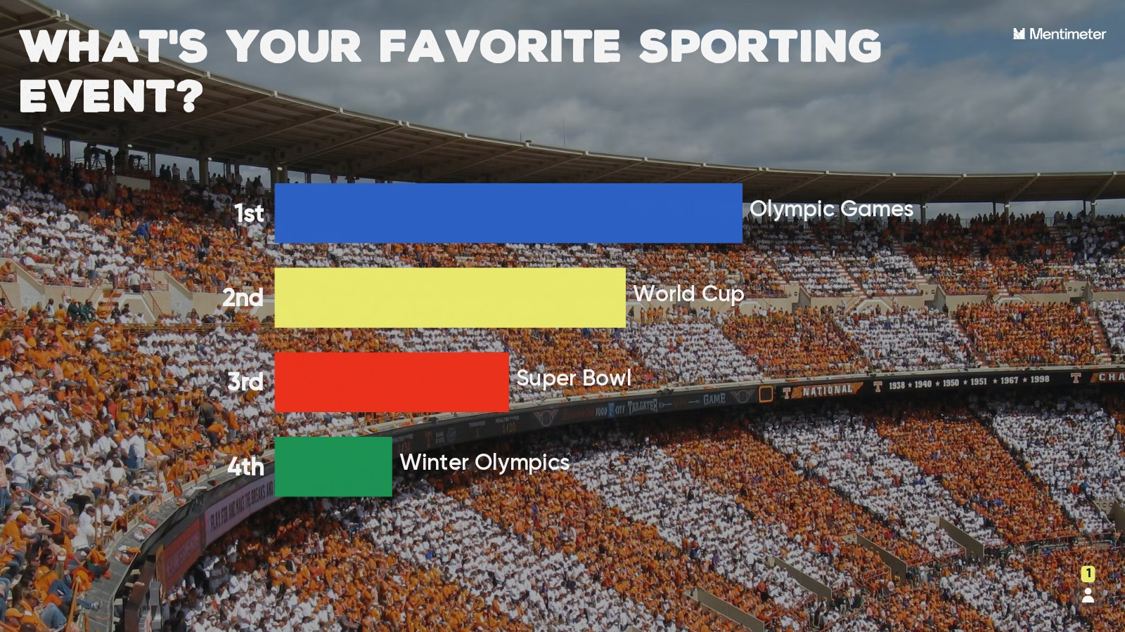 What's Your Favorite Sporting Event?