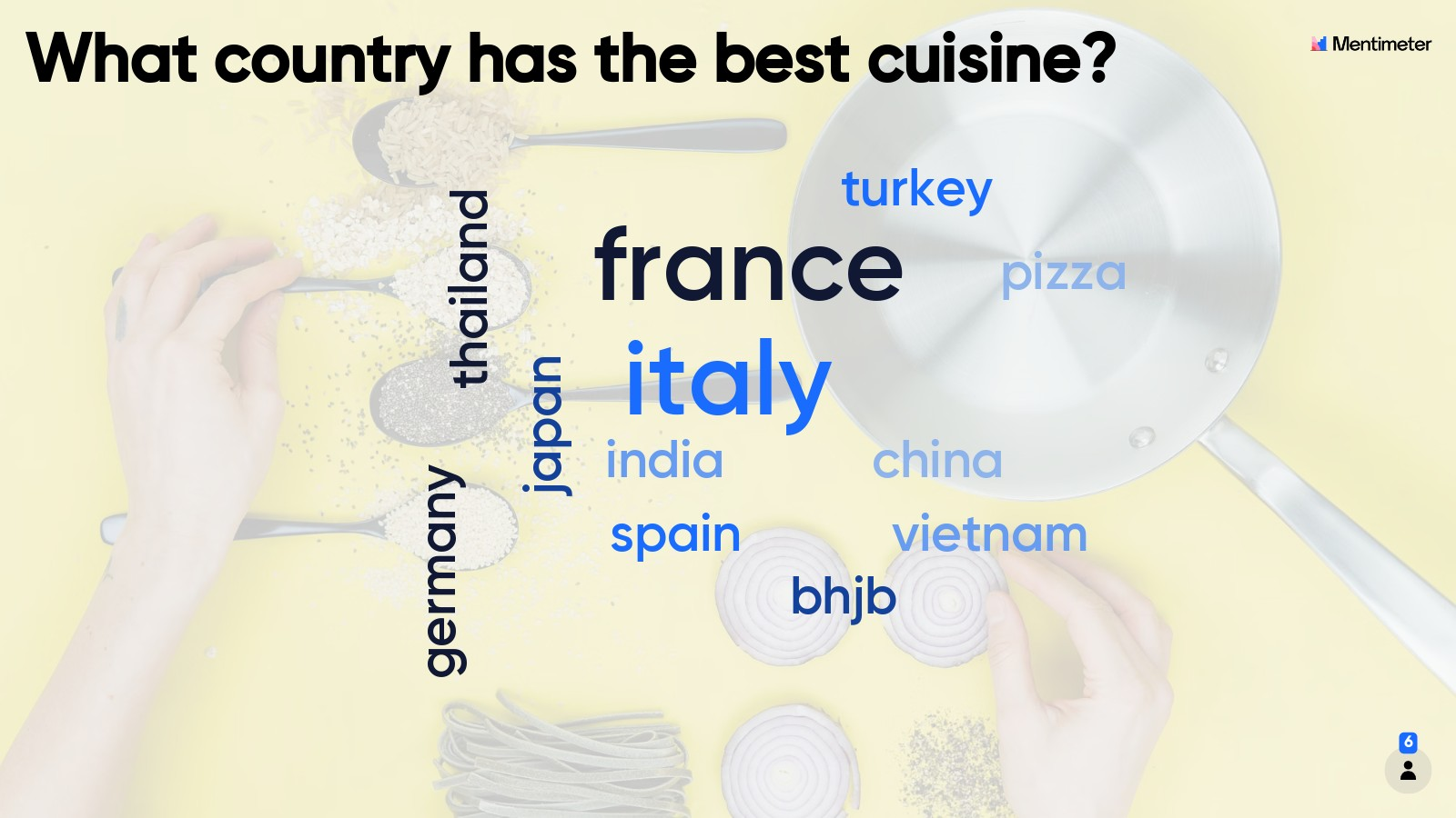 What Country Has The Best Cuisine?