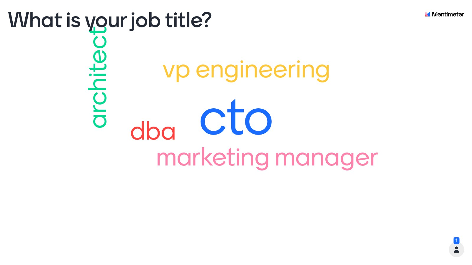 What is your job title?