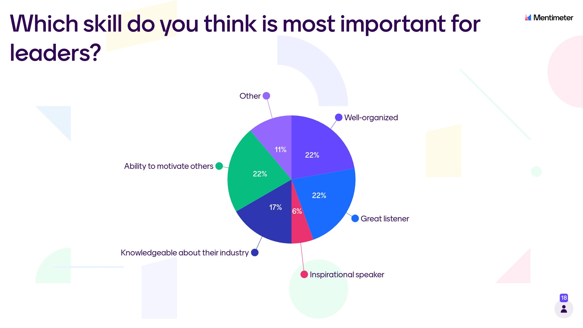 What's most important to your audience?