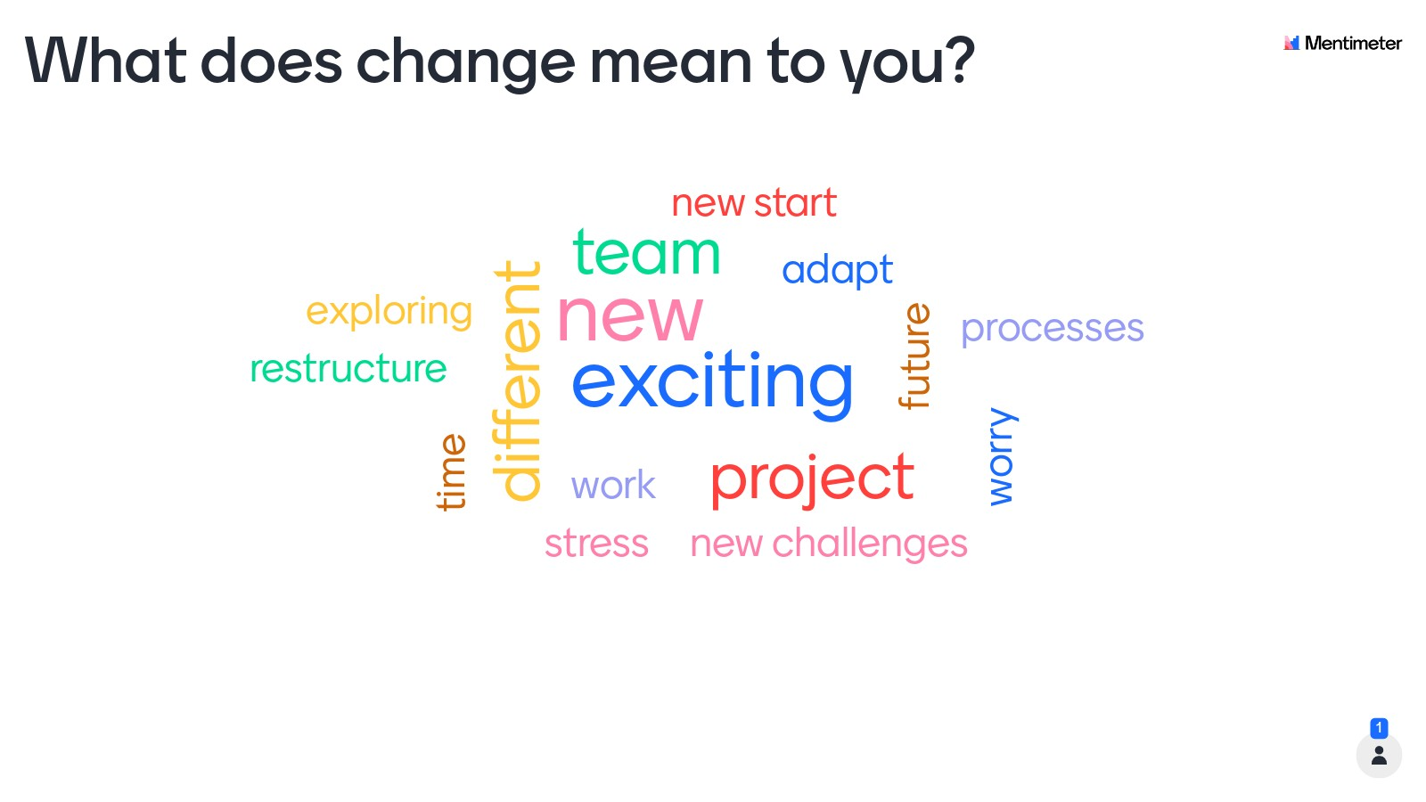 What does change mean to you?